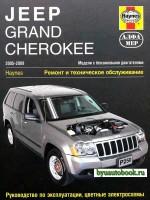 Руководство по ремонту и эксплуатации Jeep Grand Cherokee. Модели с 2005 по 2009 год выпуска, оборудованные бензиновыми двигателями