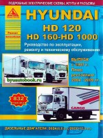 Руководство по ремонту и эксплуатации Hyundai HD 120 / HD 160 - HD 1000. Модели с 1997 года выпуска (+ рестайлинг 2004 / 2009 гг.), оборудованные дизельными двигателями.