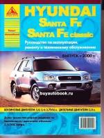 Руководство по ремонту и эксплуатации Hyundai Santa Fe. Модели с 2000 года выпуска, оборудованные бензиновыми и дизельными двигателями