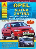 Руководство по ремонту и эксплуатации Opel Astra / Zafira. Модели с 1998 по 2005 год выпуска, оборудованные бензиновыми и дизельными двигателями