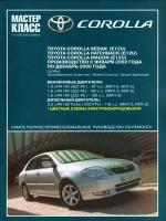 Инструкция по эксплуатации, техническое обслуживание Toyota Corolla. Модели с 2000 по 2006 год выпуска, оборудованные бензиновыми и дизельными двигателями