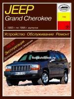Руководство по ремонту, инструкция по эксплуатации Jeep Grand Cherokee. Модели с 1993 по 1995 год выпуска, оборудованные бензиновыми двигателями