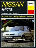 Руководство по ремонту Nissan Micra. Модели с 1983 по 2000 год выпуска, оборудованные бензиновыми двигателями