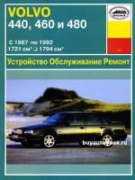 Руководство по ремонту Volvo 440 / 460 / 480. Модели с 1987 по 1992 год выпуска, оборудованные бензиновыми двигателями