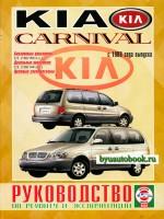 Руководство по ремонту и эксплуатации Kia Carnival. Модели с 1999 года выпуска, оборудованные бензиновыми и дизельными двигателями