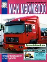 Каталог деталей MAN M90 / M2000. Модели, оборудованные дизельными двигателями