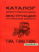 Руководство по ремонту тракторов Т-25А / Т-25А2 / Т-25А3. Модели, оборудованные дизельными двигателями