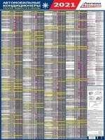 """Плакат """"Автомобильные кондиционеры 1997-2020 рабочие жидкости и объемы. Ламинированный плакат 51 марка, 830 моделей легковых и среднетоннажных MCV автомобилей"""""""