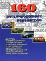 Практическое руководство 160 регулировочных параметров