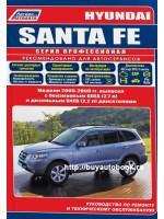 Руководство по ремонту и эксплуатации Hyundai Santa Fe. Модели с 2006 по 2009 год, оборудованные бензиновыми и дизельными двигателями