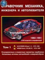 Регулировочные параметры легковых автомобилей. Модели с 1982 по 1992 год выпуска, оборудованные бензиновыми двигателями.