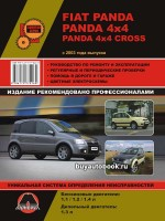 Руководство по ремонту и эксплуатации Fiat Panda / Panda 4х4. Модели с 2003 года выпуска, оборудованные бензиновыми и дизельными двигателями