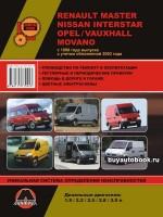 Руководство по ремонту и эксплуатации Renault Master / Opel Movano. Модели с 1998 года, оборудованные дизельными двигателями
