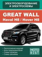 Электросхемы Great Wall Hover H8 / Haval H8. Модели с 2015 года выпуска, оборудованные бензиновыми двигателями