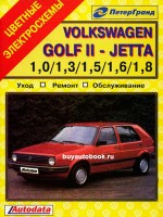 Руководство по ремонту, инструкция по эксплуатации Volkswagen Golf II / Jetta. Модели с 1982 по 1991 год выпуска, оборудованные бензиновыми двигателями