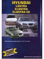Руководство по ремонту Hyundai Elantra / Lantra. Модели с 1990 по 2005 год выпуска, оборудованные бензиновыми двигателями
