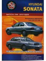 Руководство по ремонту Hyundai Sonata. Модели с 1998 по 2004 год выпуска, оборудованные бензиновыми двигателями