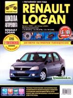 Руководство по ремонту и эксплуатации Renault Logan в фотографиях. Модели с 2005 года (+рестайлинг 2009 г.), оборудованные бензиновыми двигателями