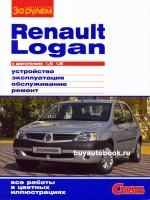 Руководство по ремонту и эксплуатации Renault Logan. Модели, оборудованные бензиновыми двигателями