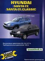 Руководство по ремонту Hyundai Santa Fe. Модели с 2000 года выпуска, оборудованные бензиновыми и дизельными двигателями