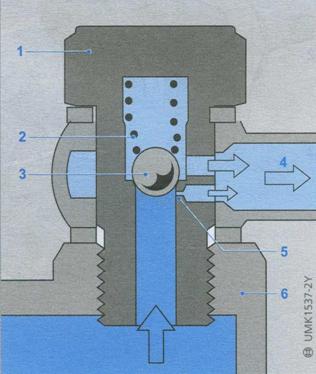 Настройка механического тнвд своими руками