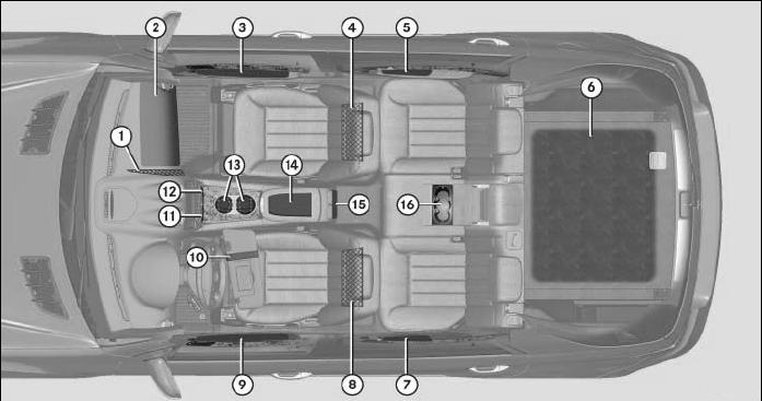 Описание отделения для хранения вещей Mercedes M Class W164