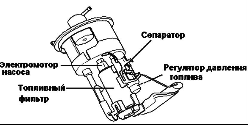 Момент затяжки болтов крепления насоса: 2.0 2.9 Н·м.  Электросхемы Kia Rio 2(скачать).