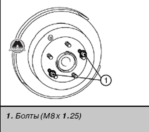 Снятие тормозного диска Mitsubishi Grandis