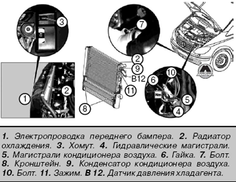 Снятие радиатора охлаждения Mercedes Vito