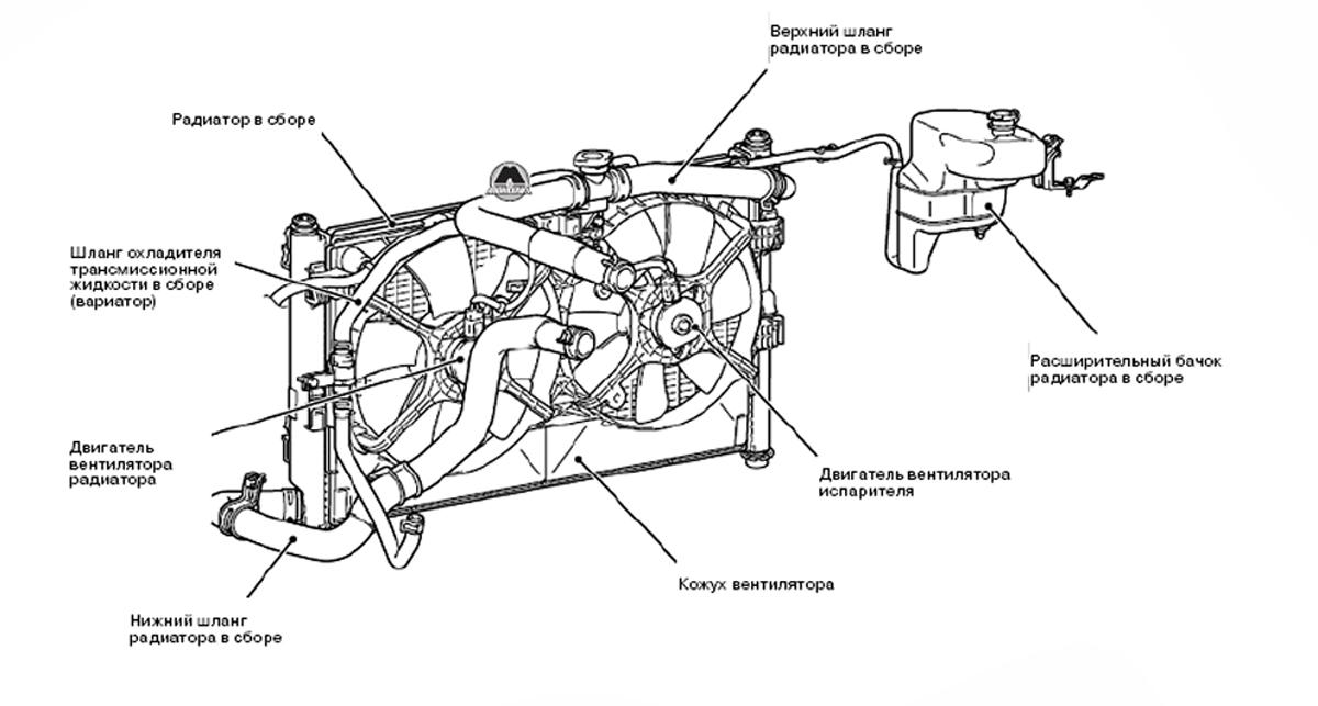 схема Mitsubishi Lancer X