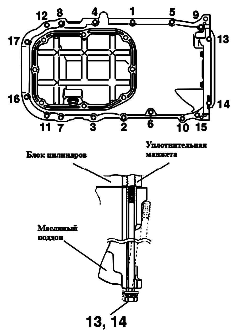 Выкручивание болтов поддона Mitsubishi Galant