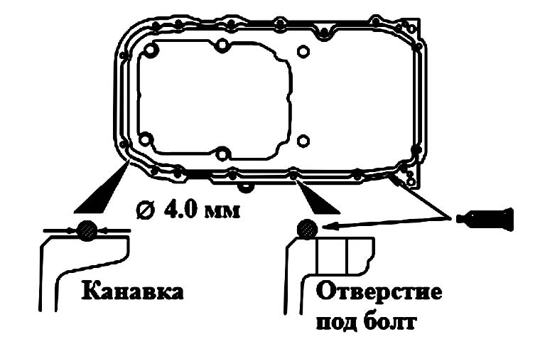 Удаление маслянного герметика с масляного поддона Mitsubishi Galant