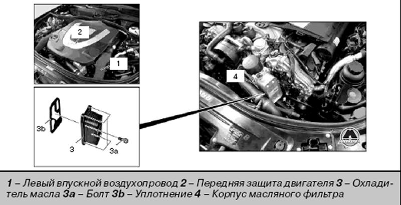 Замена охлаждающего масла Mercedes S Class W221
