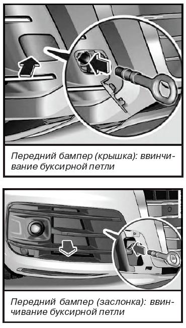 Передняя буксирная петля Audi Q7