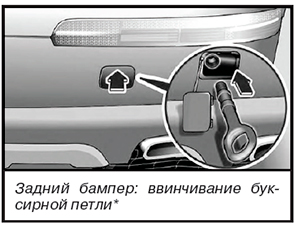 Задняя буксирная петля Audi Q7