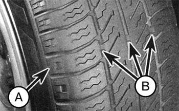 Глубина протектора BMW 3