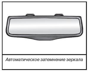Зеркало Dodge Journey