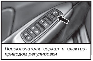 Зеркала с электроприводом Dodge Journey