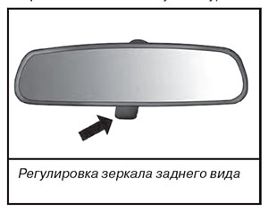 Зеркало заднего вида Dodge Journey