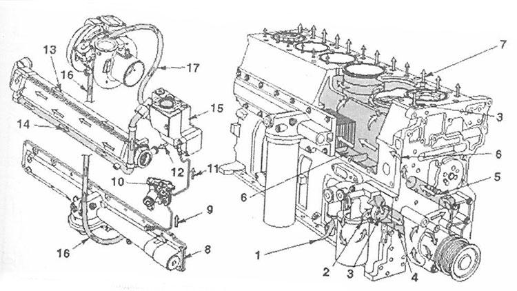 Схема системы охлаждения CUMMINS ISX