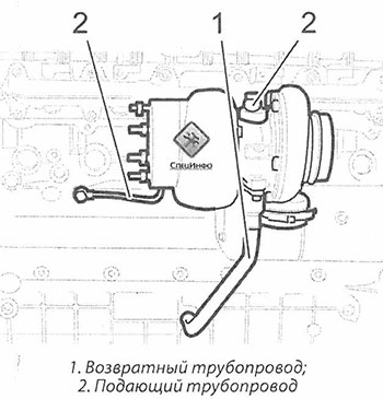 Турбокомпрессор Volvo D4D