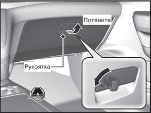 Перчаточный ящик Honda CR-V с 2012