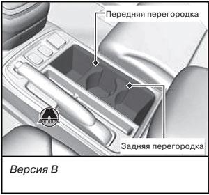 Подстаканники передних сидений Honda CR-V