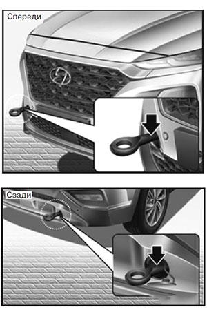 Аварийная буксировка Hyundai Santa Fe