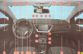 Панель приборов Hyundai Solaris