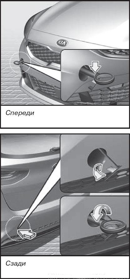 Аварийная буксировка Kia Ceed / ProCeed