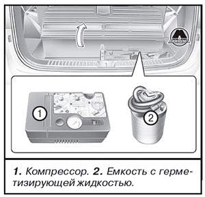 Ремонтный комплект шин KIA Sorento Prime