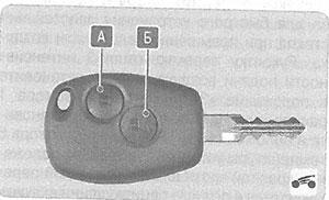 Транспондер Lada Largus 2