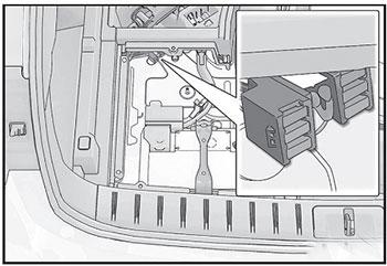 Багажное отделение Lexus RX 200t
