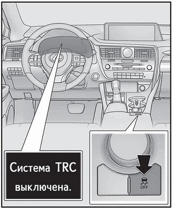 Система TRC Lexus RX 200t